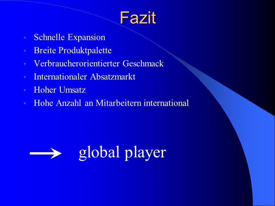 Fazit global player Schnelle Expansion Breite Produktpalette