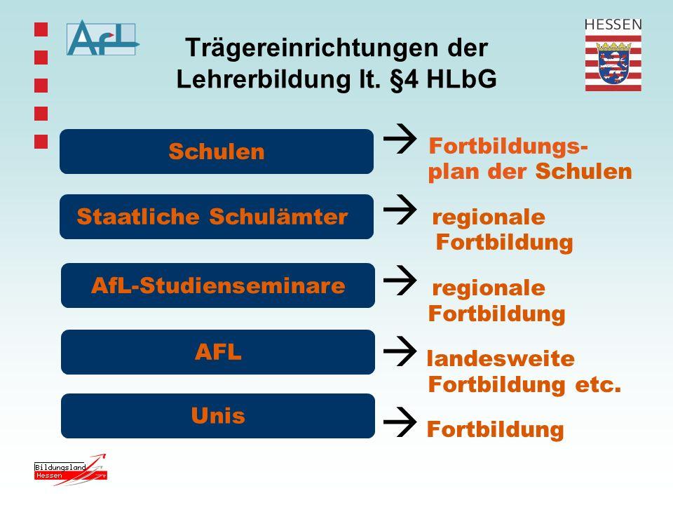 Trägereinrichtungen der Lehrerbildung lt. §4 HLbG