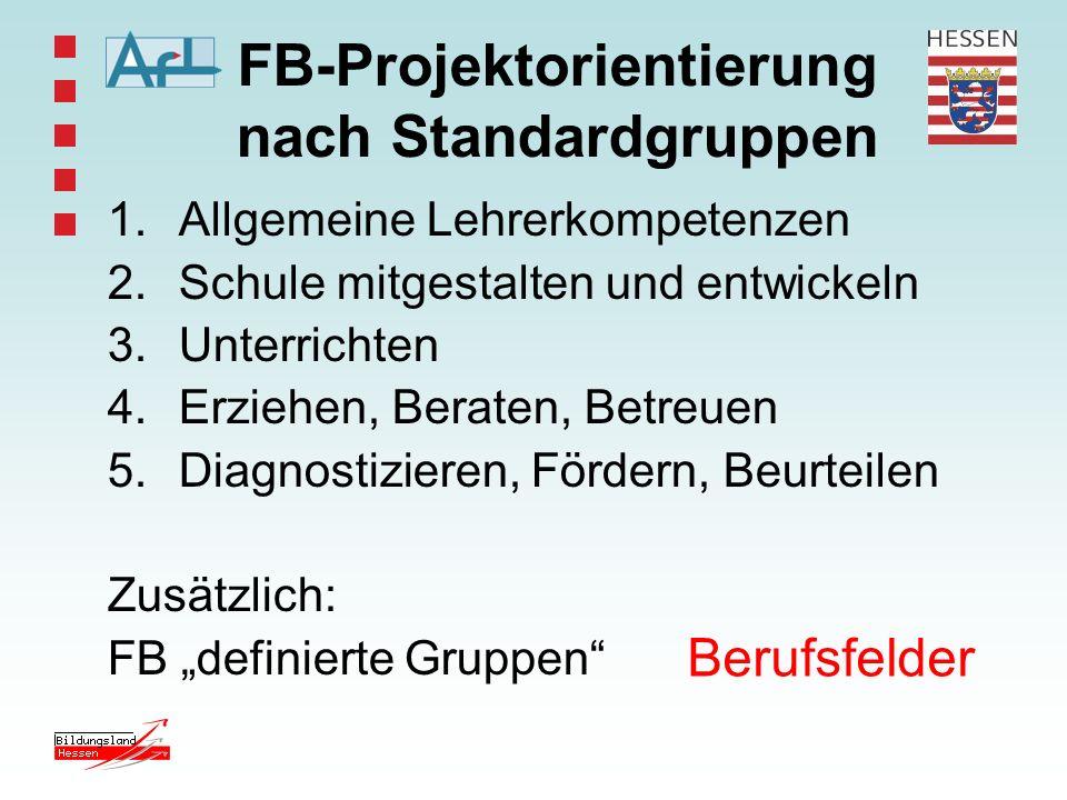 FB-Projektorientierung nach Standardgruppen
