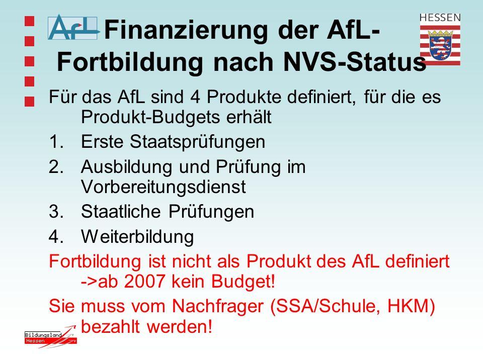Finanzierung der AfL-Fortbildung nach NVS-Status