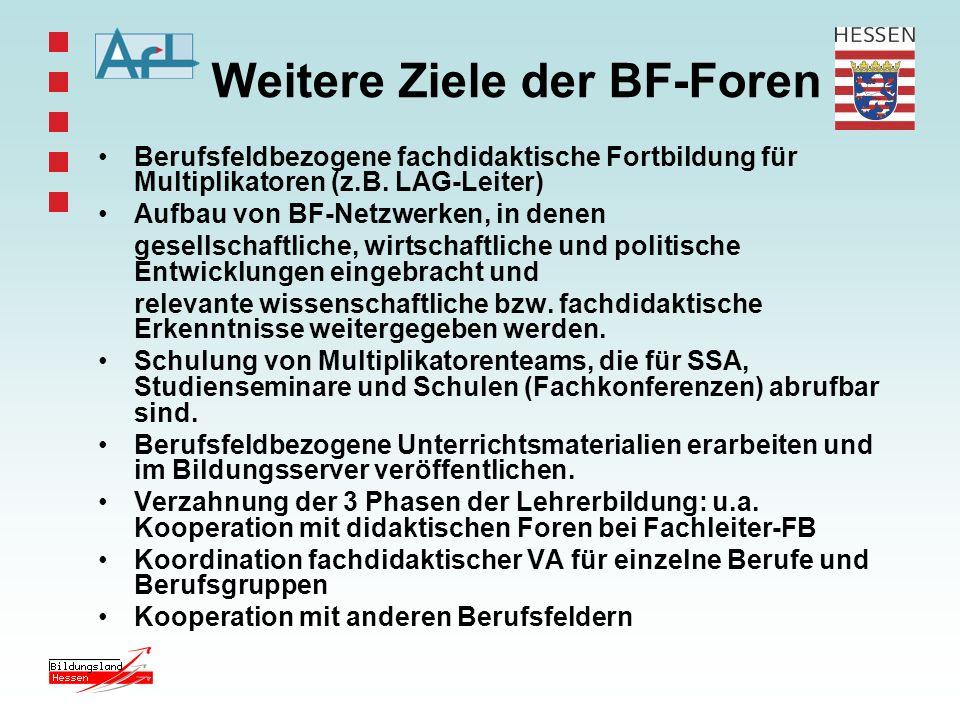 Weitere Ziele der BF-Foren