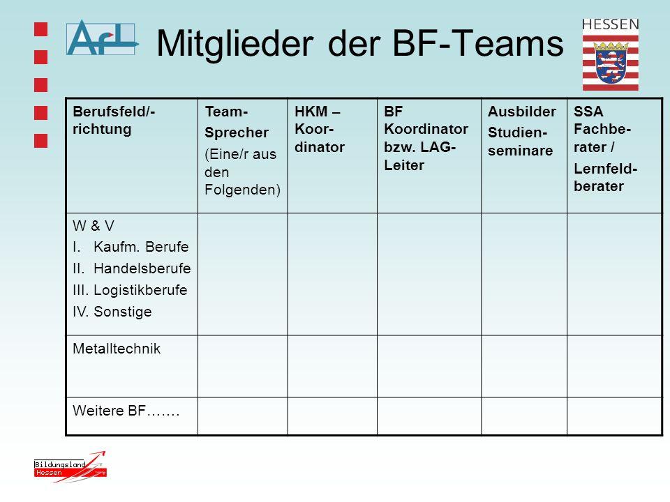 Mitglieder der BF-Teams