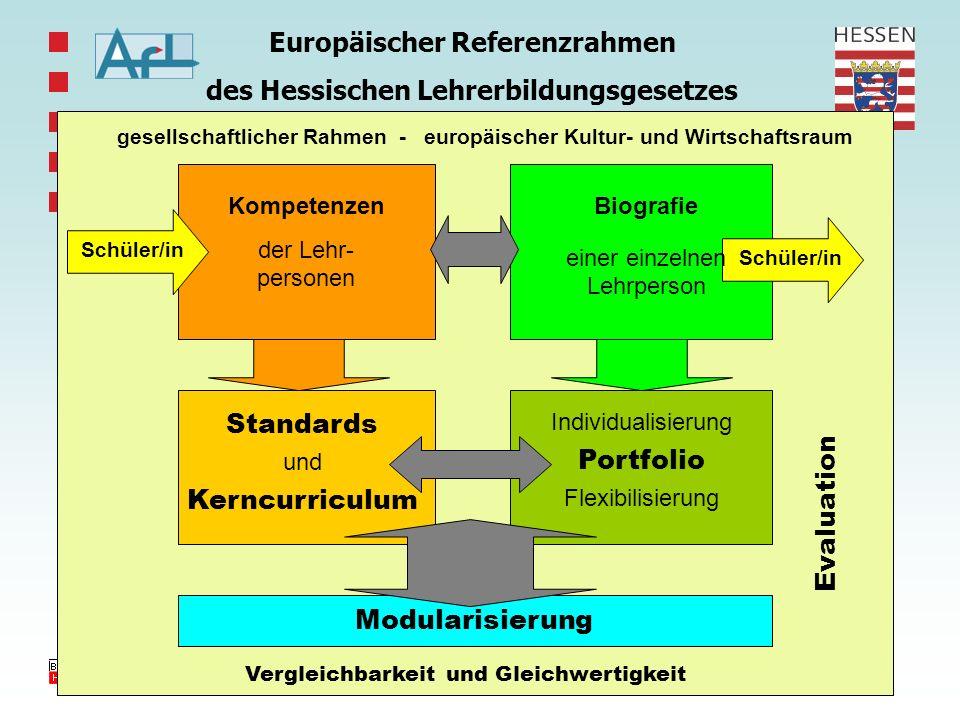 Europäischer Referenzrahmen des Hessischen Lehrerbildungsgesetzes
