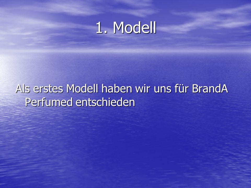 1. Modell Als erstes Modell haben wir uns für BrandA Perfumed entschieden