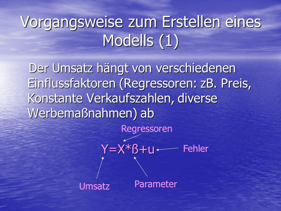 Vorgangsweise zum Erstellen eines Modells (1)