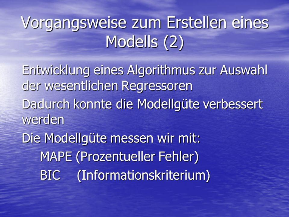 Vorgangsweise zum Erstellen eines Modells (2)