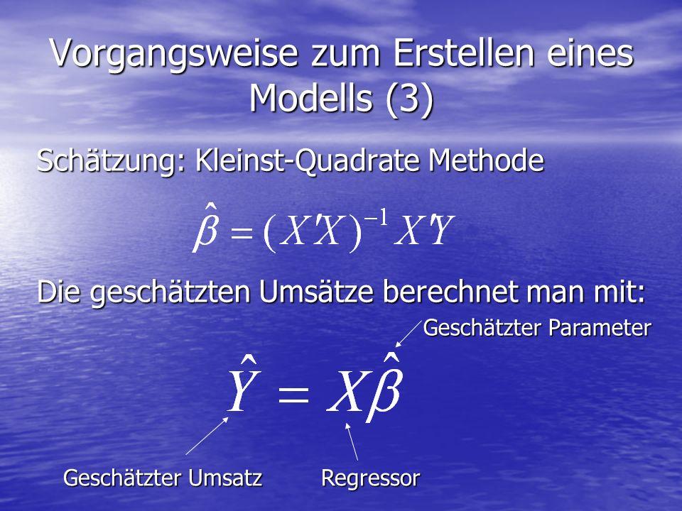 Vorgangsweise zum Erstellen eines Modells (3)