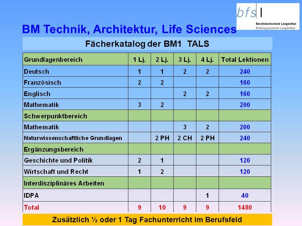 BM Technik, Architektur, Life Sciences
