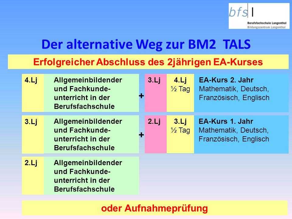 Der alternative Weg zur BM2 TALS