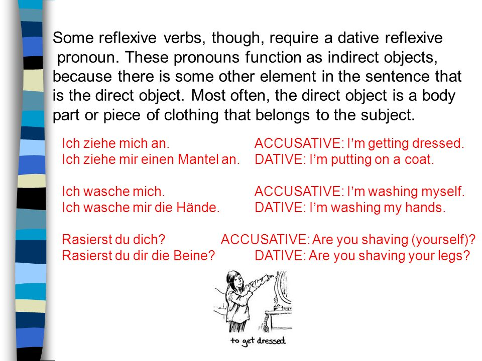 Some reflexive verbs, though, require a dative reflexive