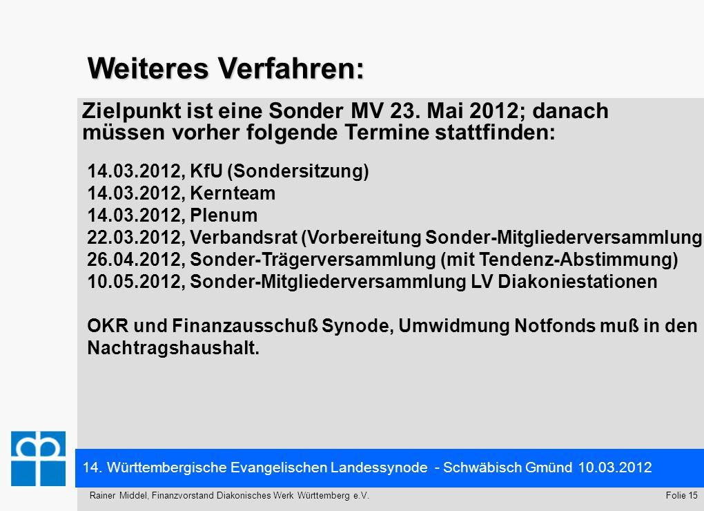 Weiteres Verfahren: Zielpunkt ist eine Sonder MV 23. Mai 2012; danach müssen vorher folgende Termine stattfinden:
