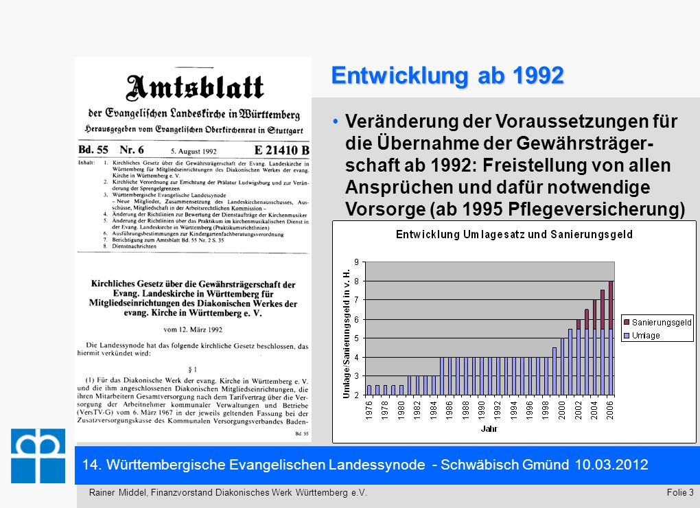 Entwicklung ab 1992