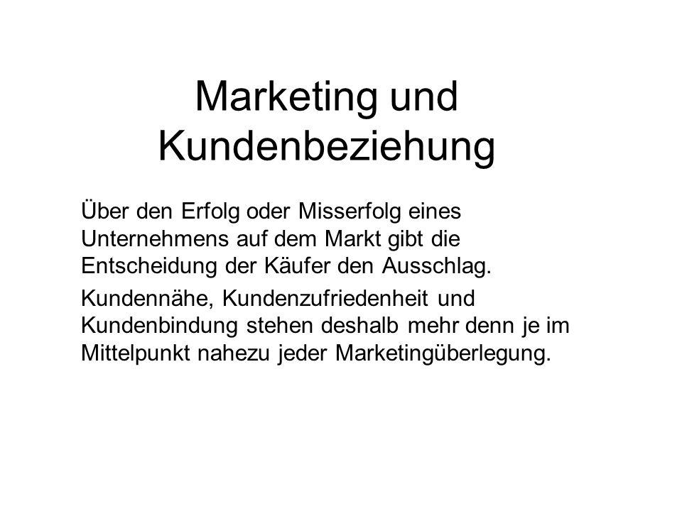 Marketing und Kundenbeziehung