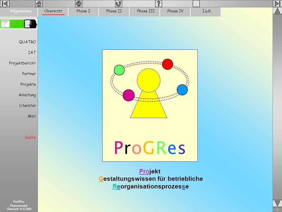 Projekt Gestaltungswissen für betriebliche Reorganisationsprozesse