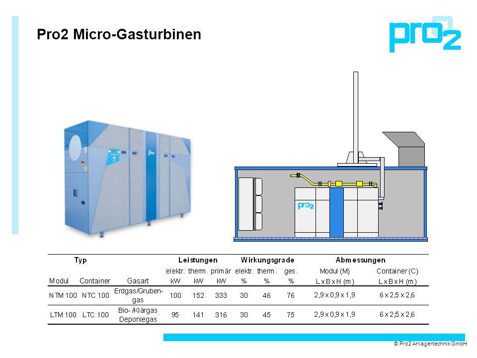 Pro2 Micro-Gasturbinen
