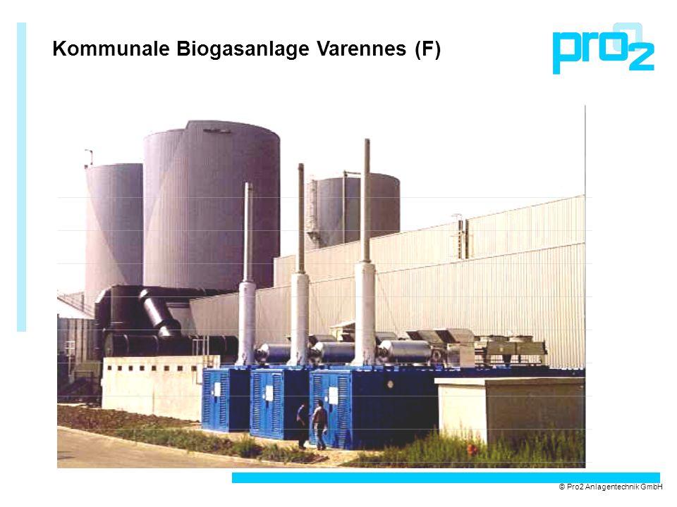 Kommunale Biogasanlage Varennes (F)