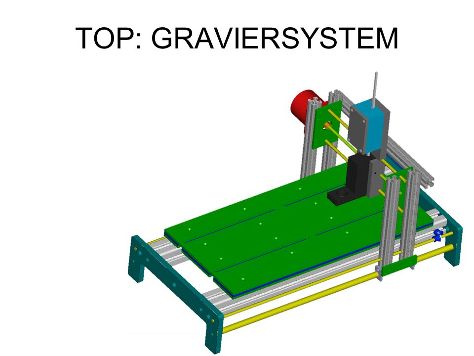 TOP: GRAVIERSYSTEM TOP - Graviersystem