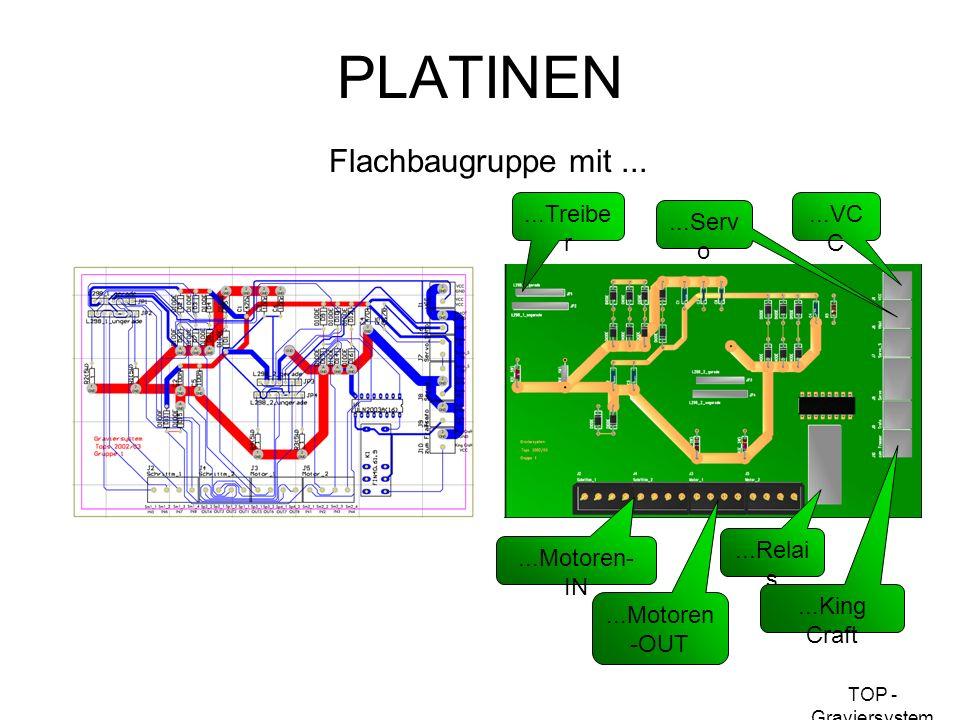 PLATINEN Flachbaugruppe mit ... ...Treiber ...VCC ...Servo ...Relais