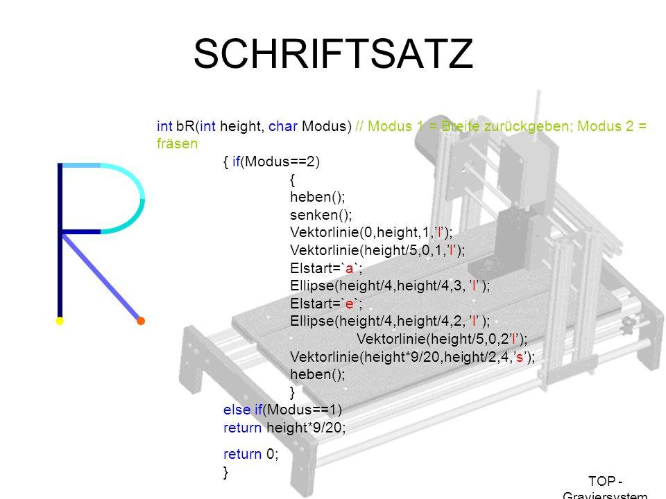 SCHRIFTSATZ