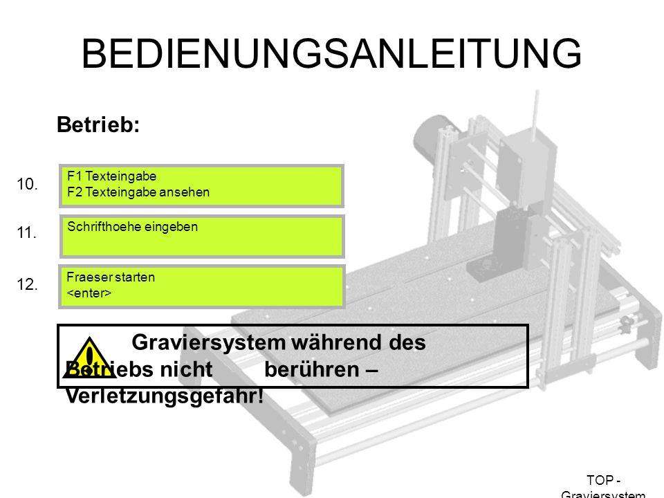 BEDIENUNGSANLEITUNG Betrieb: