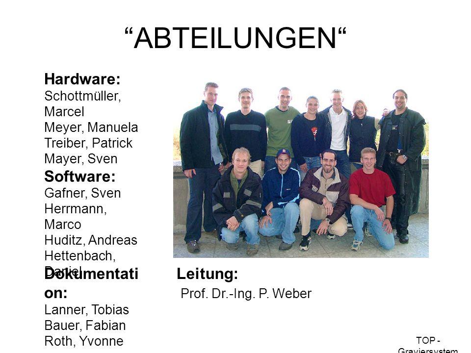 ABTEILUNGEN Hardware: Schottmüller, Marcel Meyer, Manuela Treiber, Patrick Mayer, Sven.
