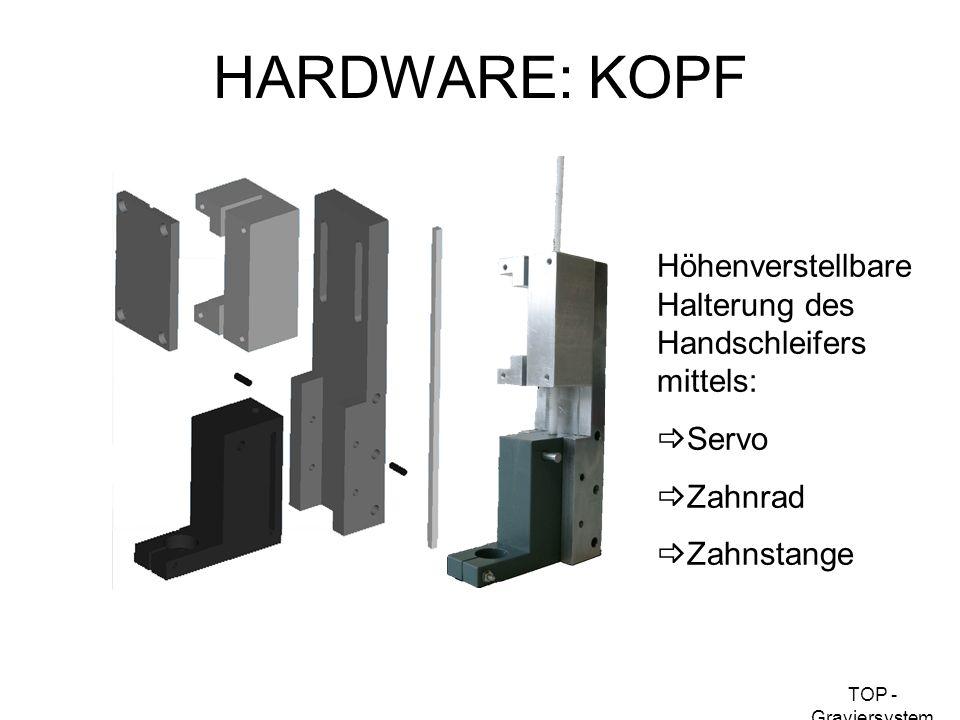 HARDWARE: KOPF Höhenverstellbare Halterung des Handschleifers mittels: