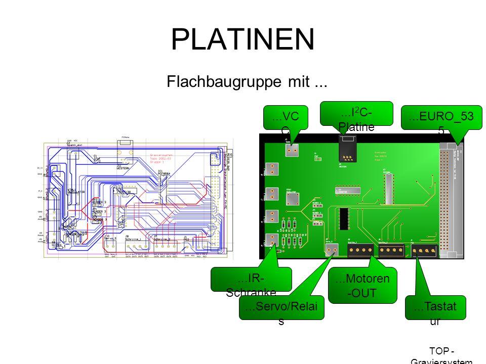PLATINEN Flachbaugruppe mit ... ...I2C-Platine ...VCC ...EURO_535