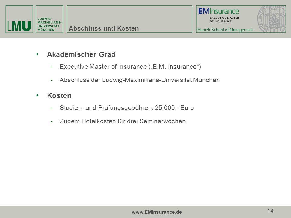 Akademischer Grad Kosten Abschluss und Kosten