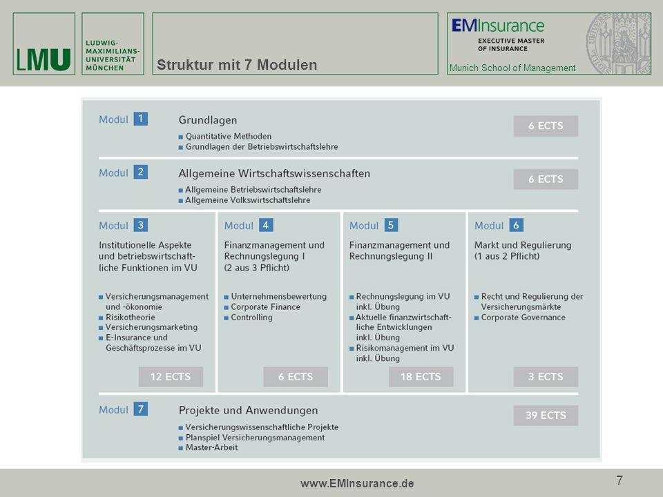 Struktur mit 7 Modulen www.EMInsurance.de