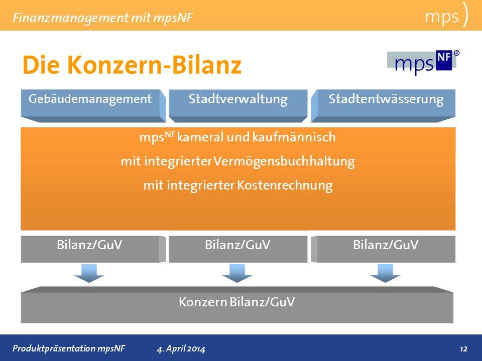 Die Konzern-Bilanz mps ) Finanzmanagement mit mpsNF Stadtverwaltung