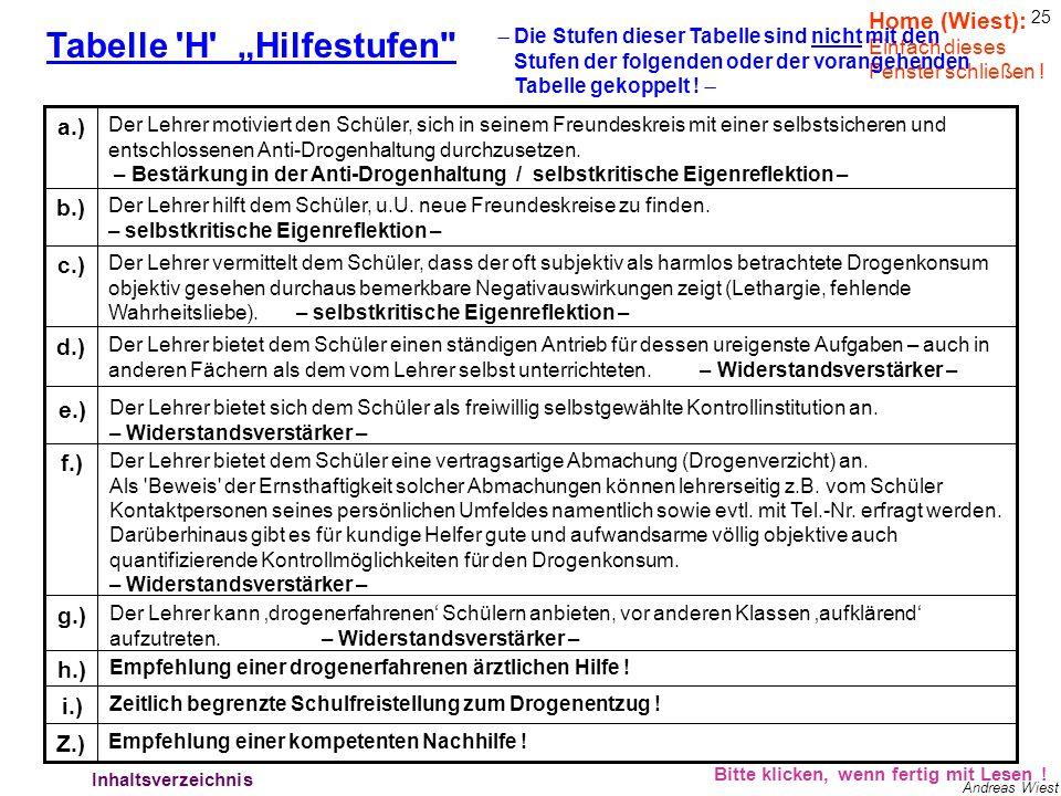 Berühmt Leitthemen Cbt Arbeitsblatt Fotos - Super Lehrer ...