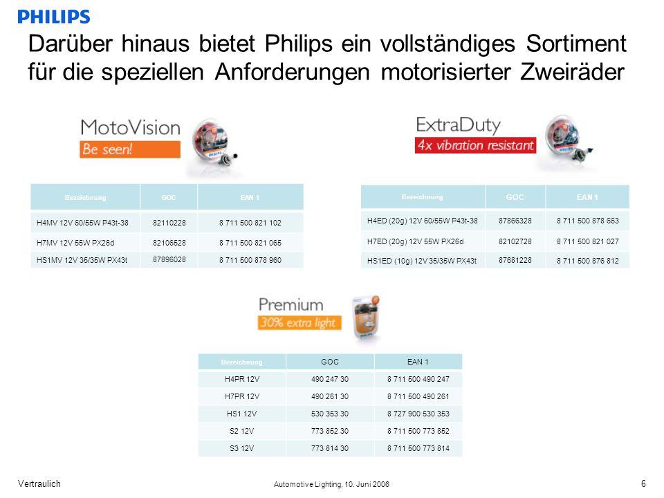 Darüber hinaus bietet Philips ein vollständiges Sortiment für die speziellen Anforderungen motorisierter Zweiräder