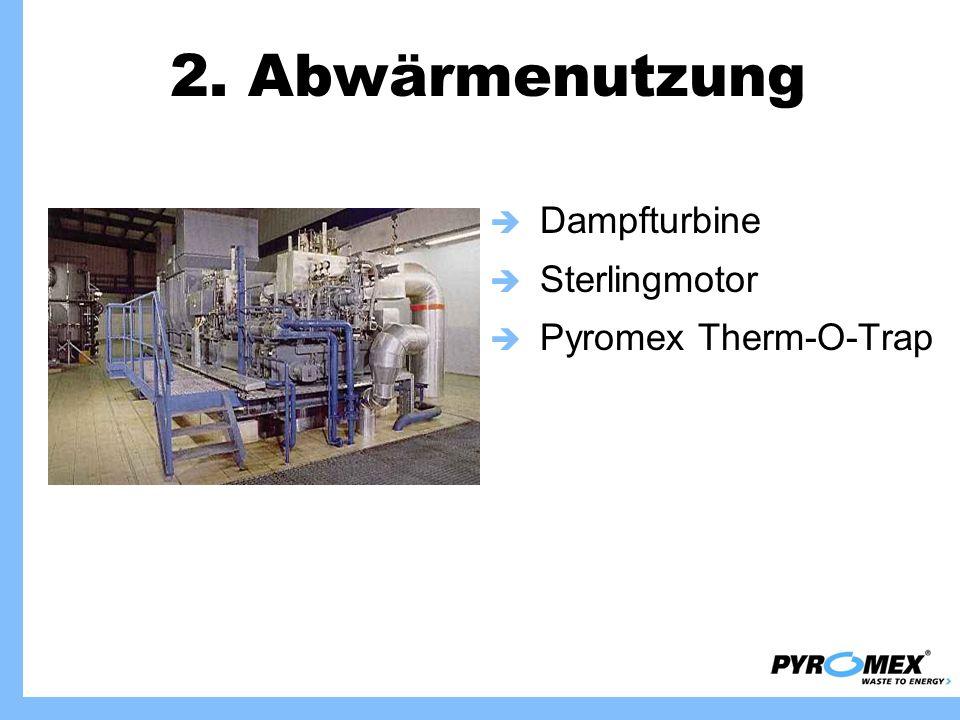 2. Abwärmenutzung Dampfturbine Sterlingmotor Pyromex Therm-O-Trap