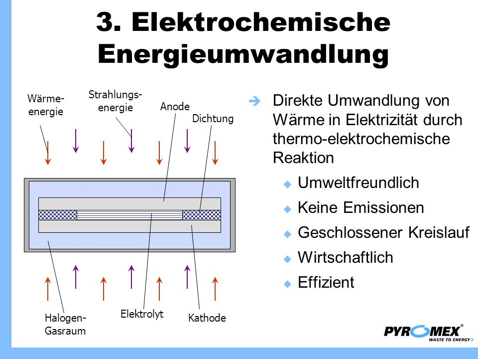 3. Elektrochemische Energieumwandlung