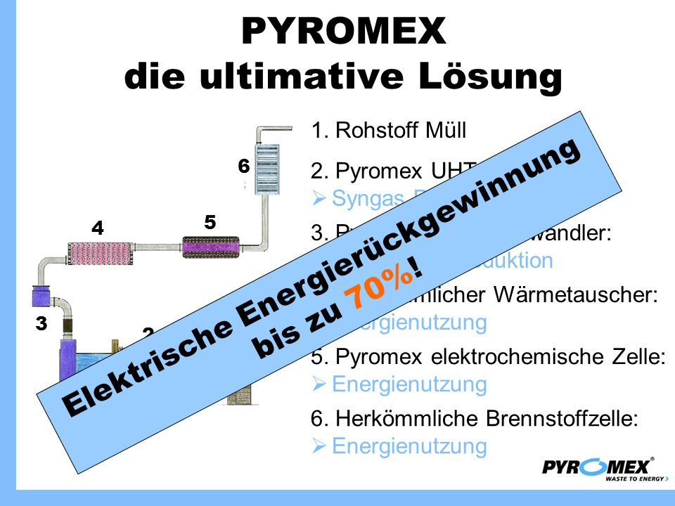 PYROMEX die ultimative Lösung