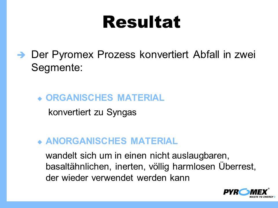 Resultat Der Pyromex Prozess konvertiert Abfall in zwei Segmente: