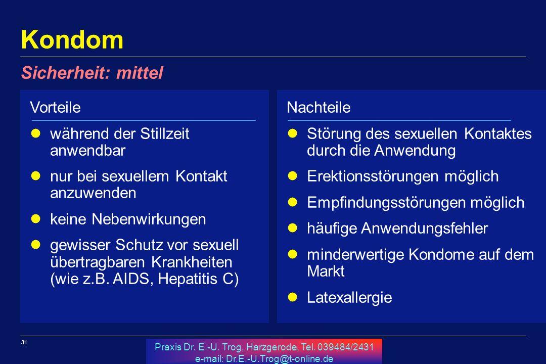 Kondom Sicherheit: mittel Vorteile während der Stillzeit anwendbar