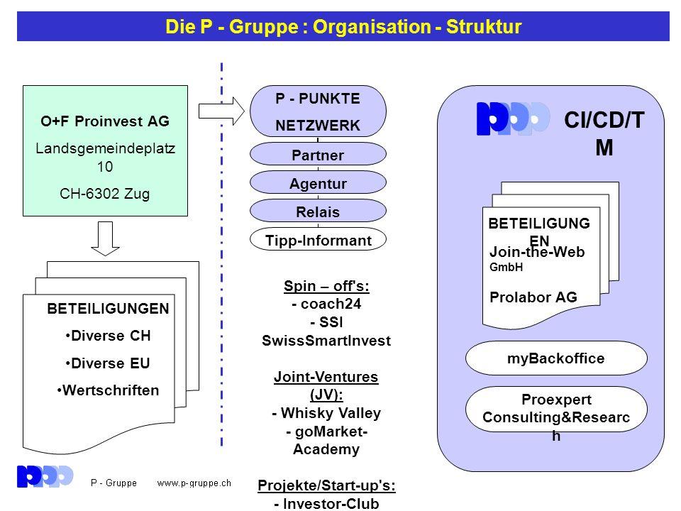 Die P - Gruppe : Organisation - Struktur Proexpert Consulting&Research
