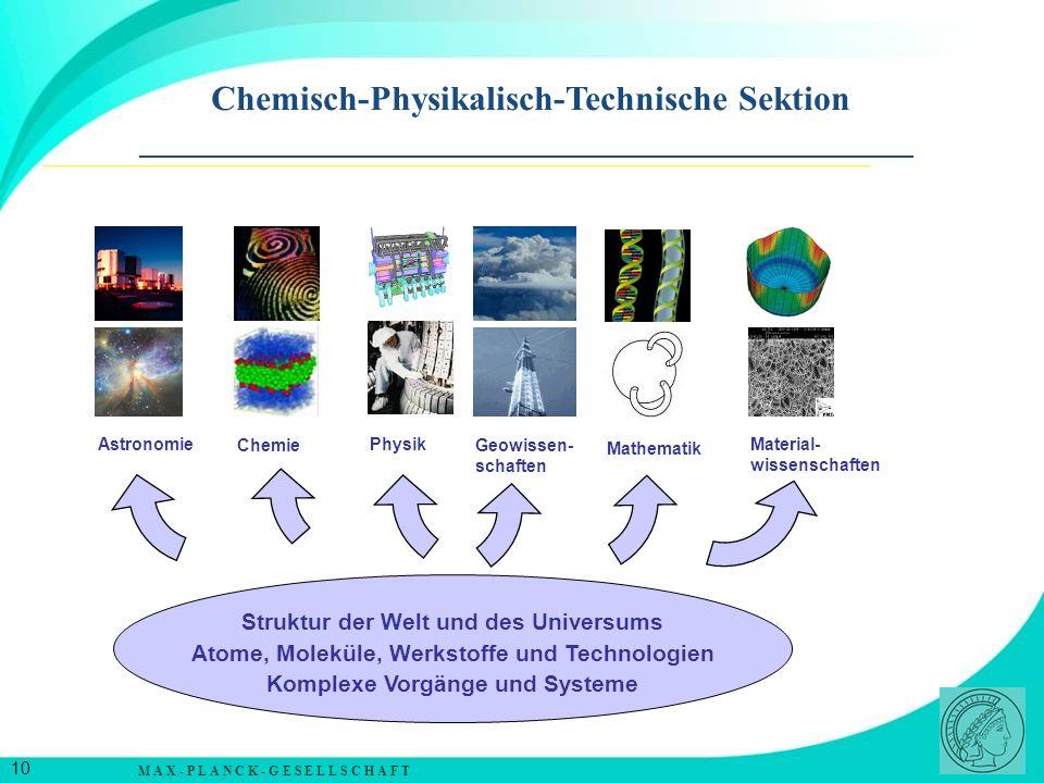 Chemisch-Physikalisch-Technische Sektion