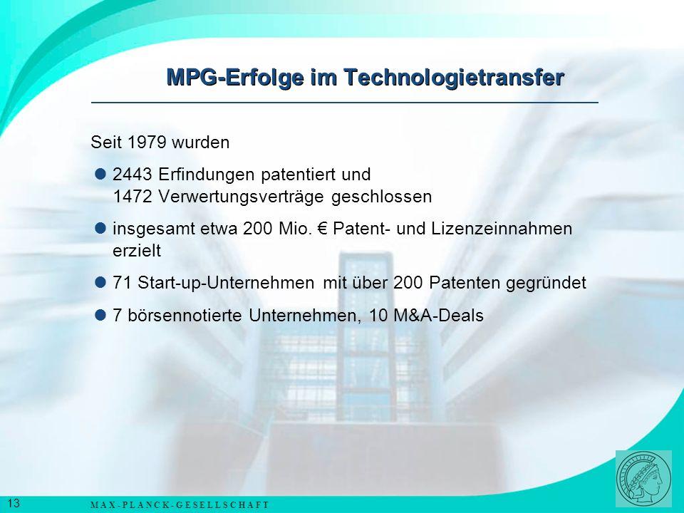 MPG-Erfolge im Technologietransfer