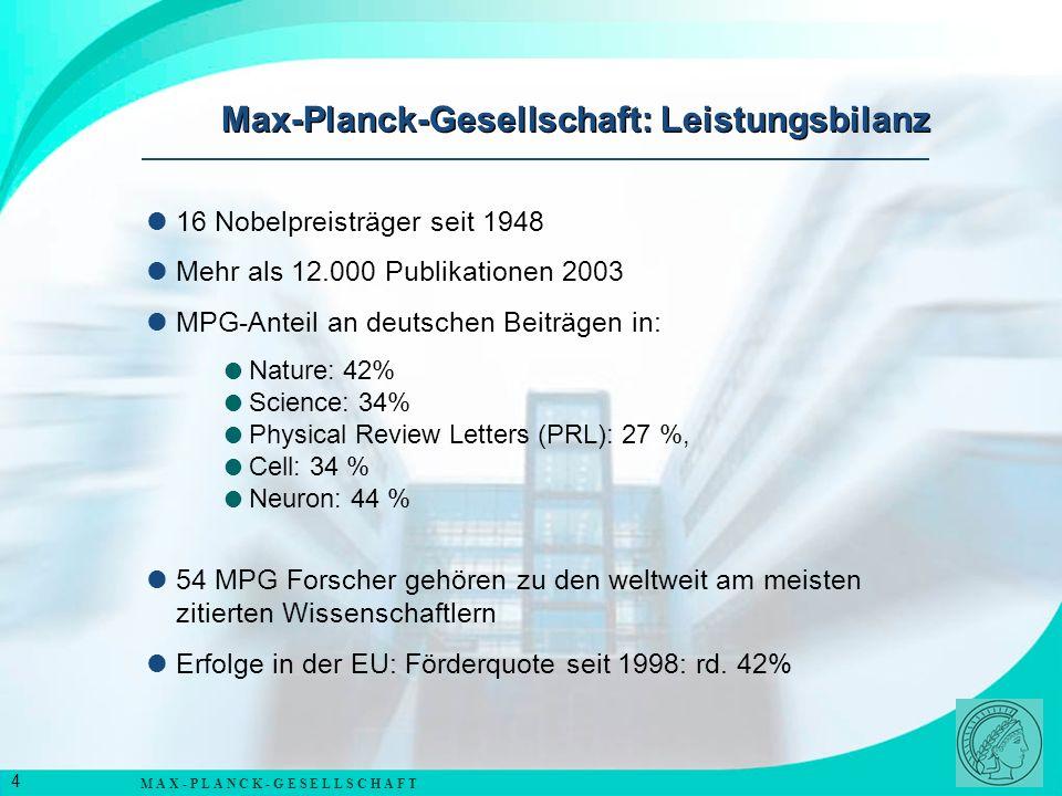 Max-Planck-Gesellschaft: Leistungsbilanz