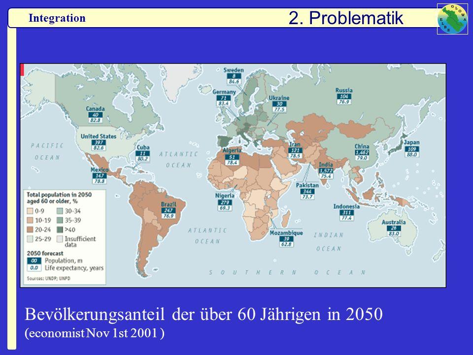 2. Problematik Bevölkerungsanteil der über 60 Jährigen in 2050 (economist Nov 1st 2001 )