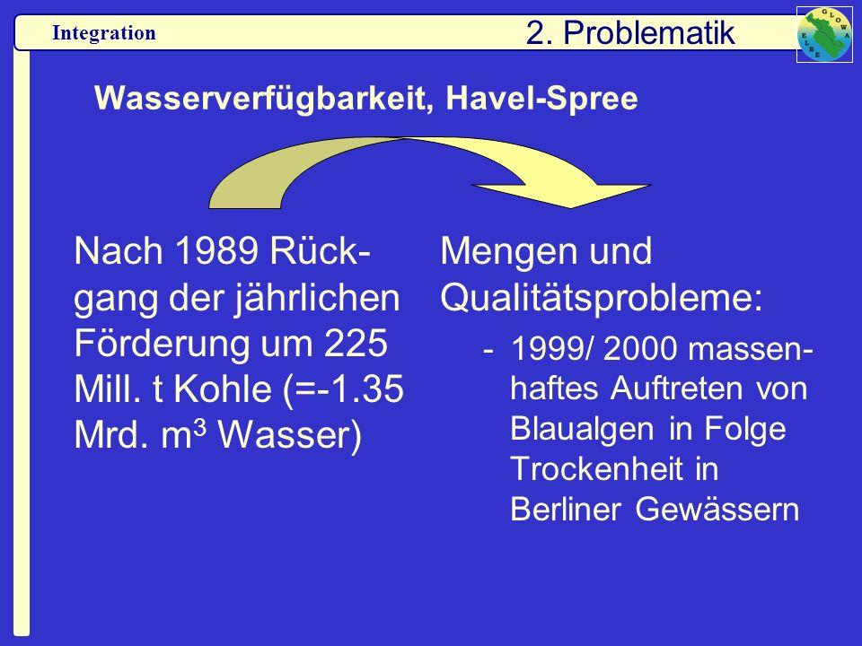 Wasserverfügbarkeit, Havel-Spree