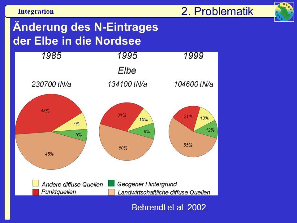 Änderung des N-Eintrages der Elbe in die Nordsee