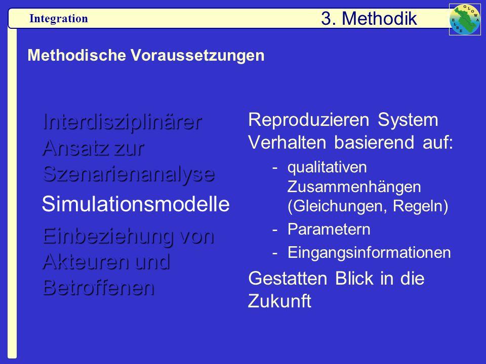 Methodische Voraussetzungen