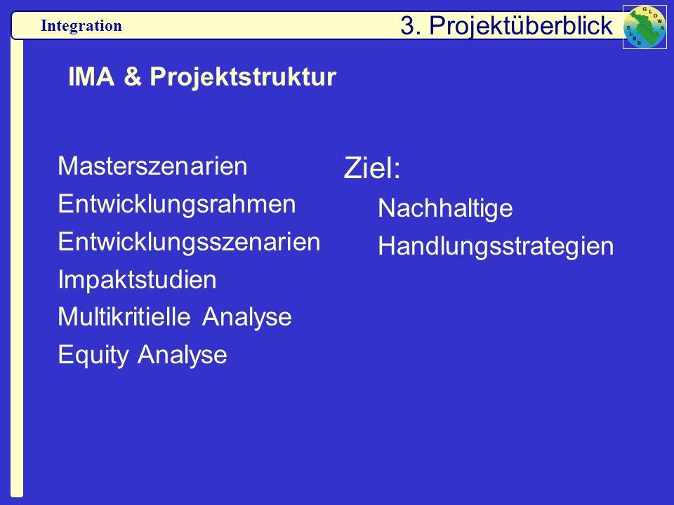 Ziel: 3. Projektüberblick IMA & Projektstruktur Masterszenarien