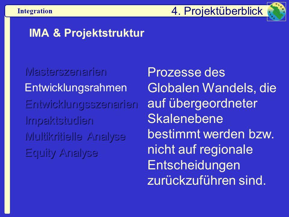 4. Projektüberblick IMA & Projektstruktur. Masterszenarien. Entwicklungsrahmen. Entwicklungsszenarien.