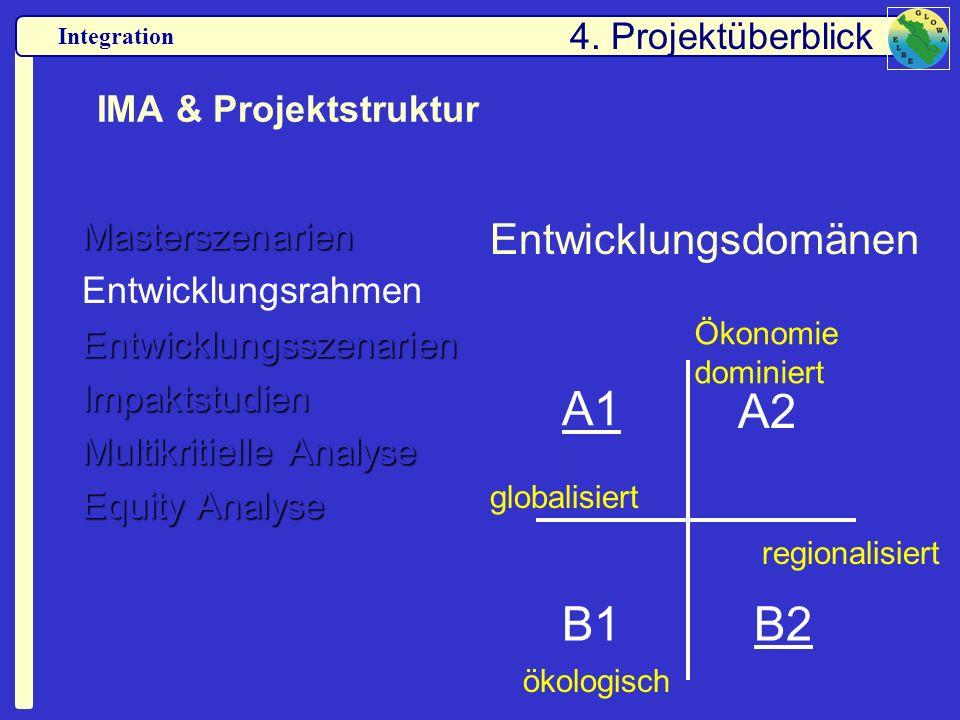 A1 A2 B1 B2 Entwicklungsdomänen 4. Projektüberblick