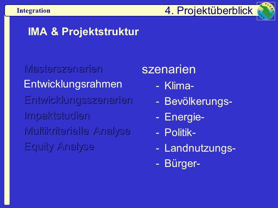szenarien 4. Projektüberblick IMA & Projektstruktur Masterszenarien