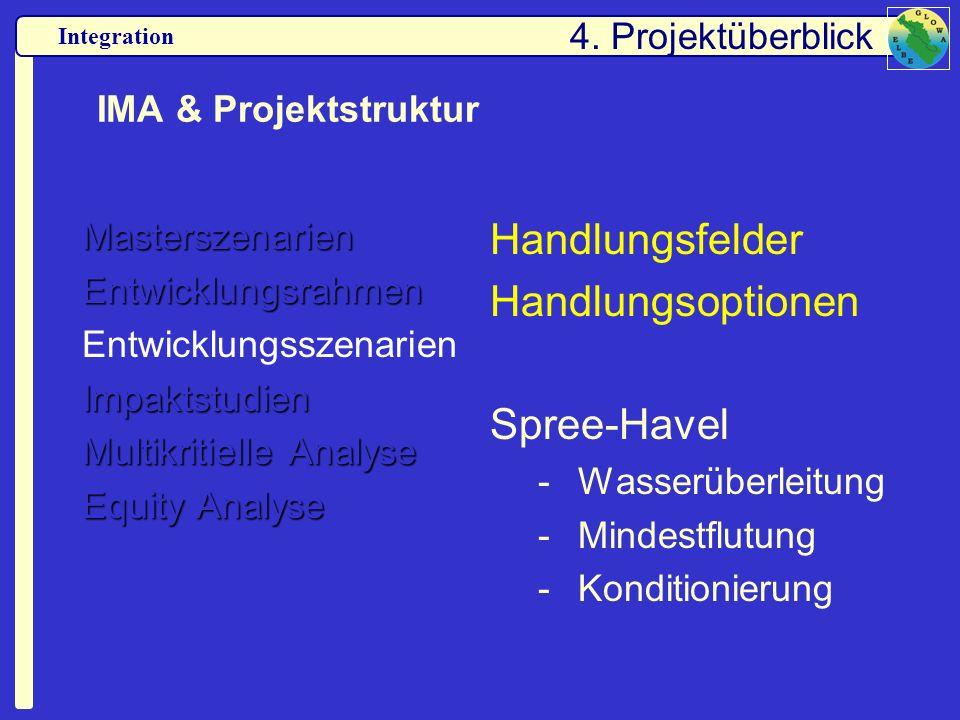 Handlungsfelder Handlungsoptionen Spree-Havel 4. Projektüberblick